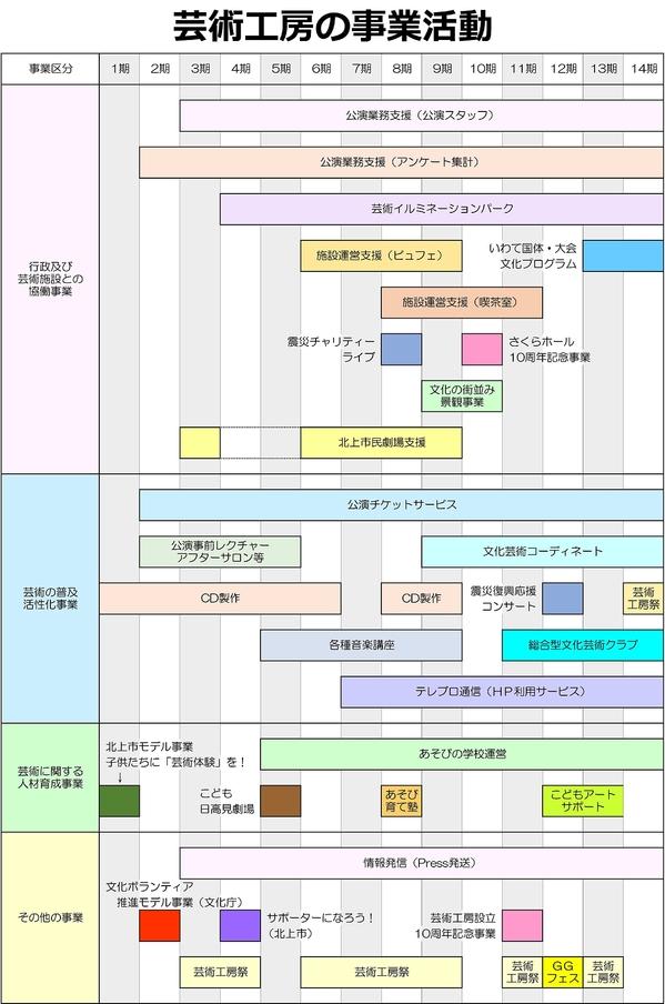 事業活動1200.jpg