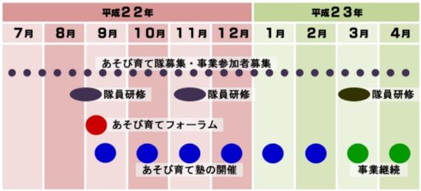 実施スケジュール600.jpg