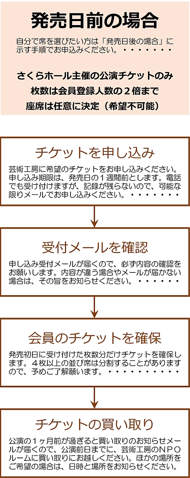 チケット購入方法Ver_3-11-380.jpg
