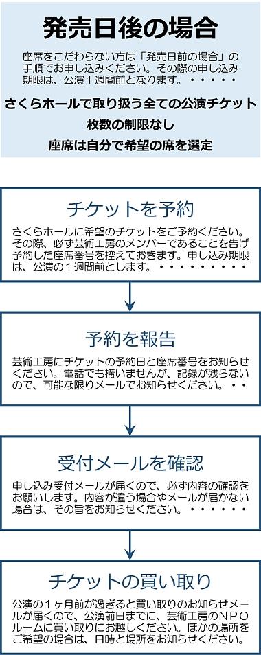 チケット購入方法Ver_3-12-380.jpg