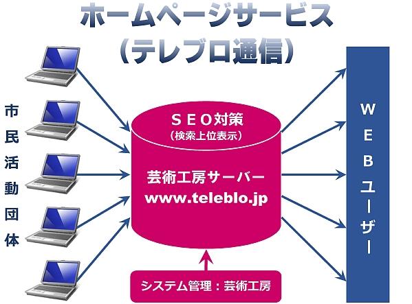 テレブロ通信600.jpg