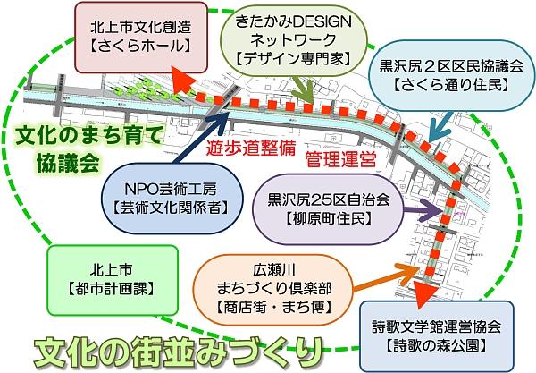 事業概念図600.jpg